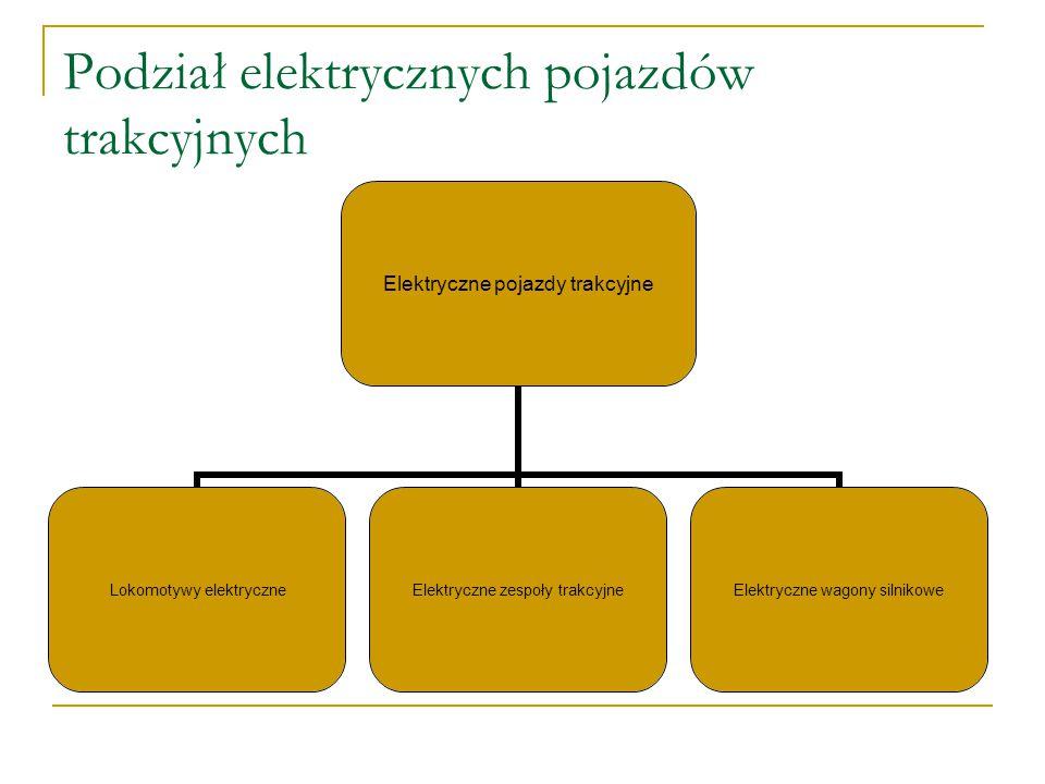Podział elektrycznych pojazdów trakcyjnych