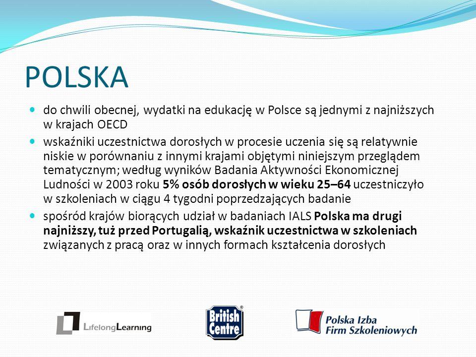 POLSKA do chwili obecnej, wydatki na edukację w Polsce są jednymi z najniższych w krajach OECD.