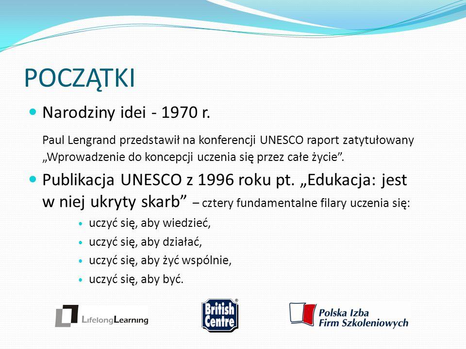 POCZĄTKI Narodziny idei - 1970 r.