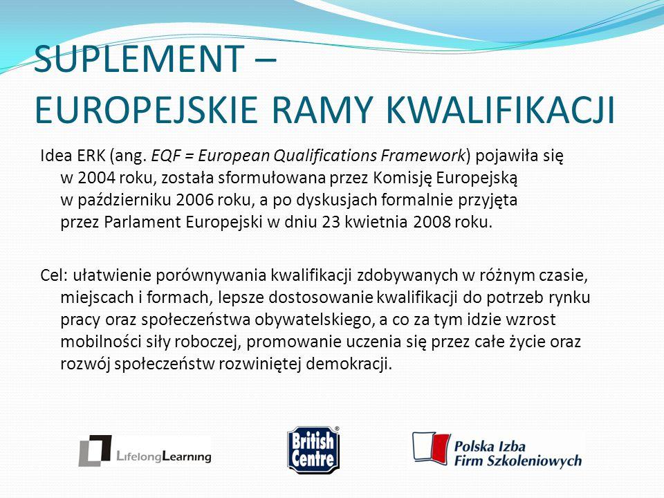 SUPLEMENT – EUROPEJSKIE RAMY KWALIFIKACJI