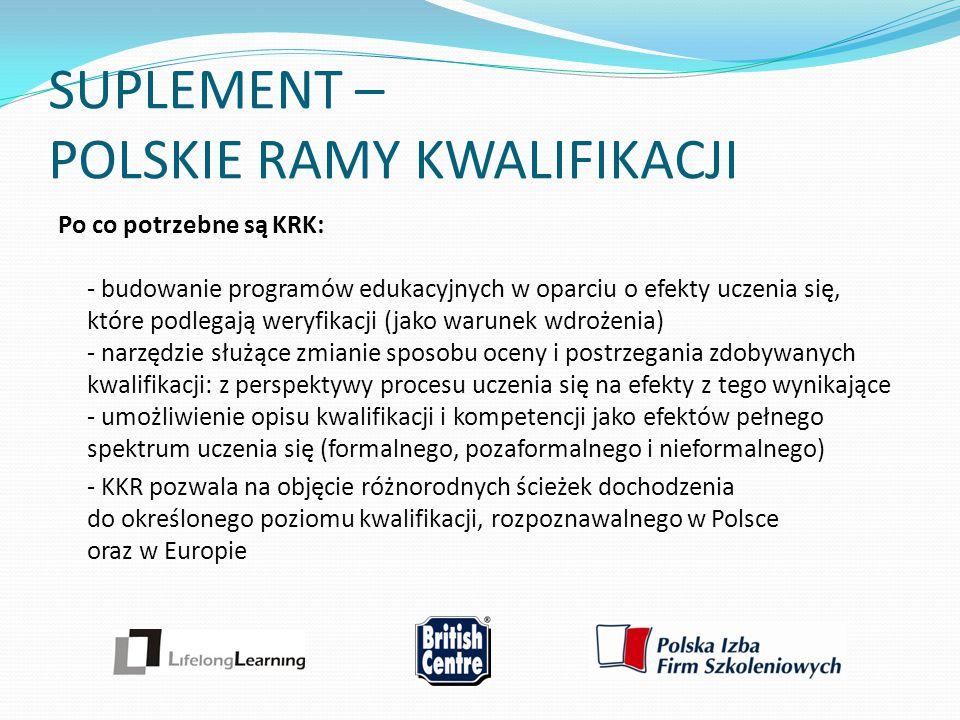SUPLEMENT – POLSKIE RAMY KWALIFIKACJI