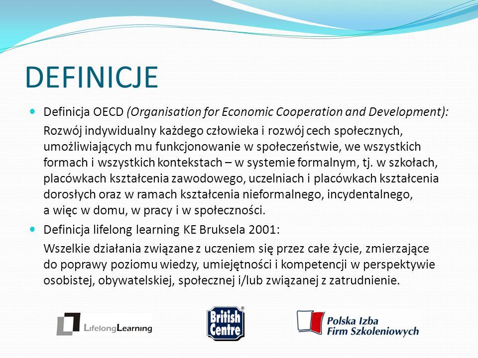 DEFINICJE Definicja OECD (Organisation for Economic Cooperation and Development):