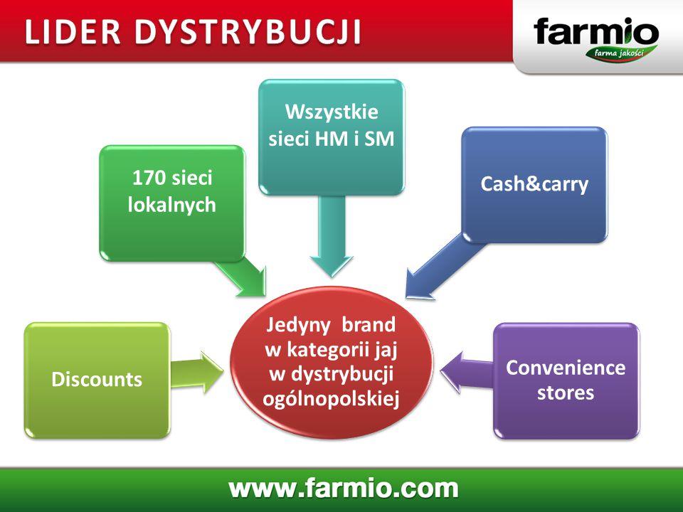 Jedyny brand w kategorii jaj w dystrybucji ogólnopolskiej