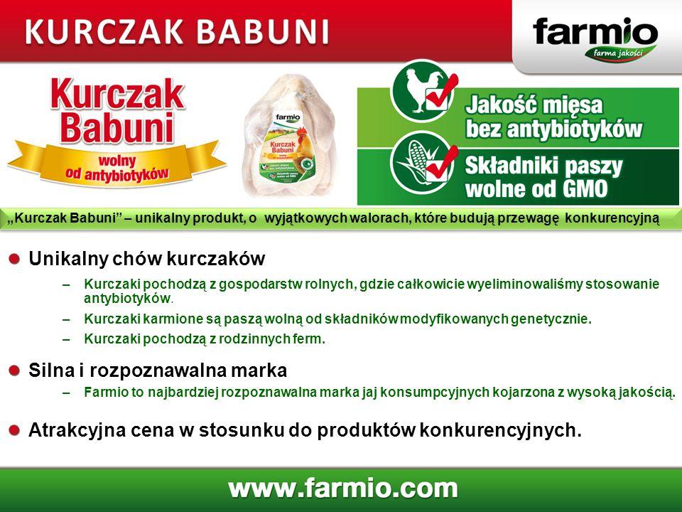 KURCZAK BABUNI Unikalny chów kurczaków Silna i rozpoznawalna marka