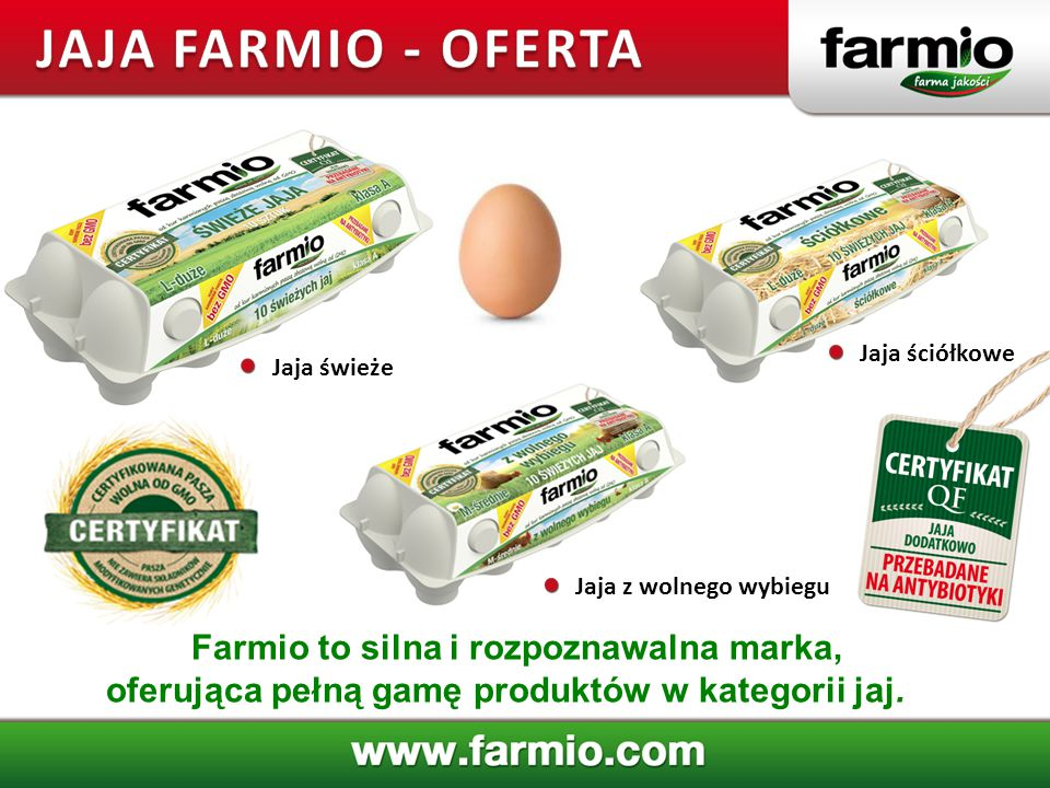 JAJA FARMIO - OFERTA Jaja ściółkowe. Jaja świeże. Jaja z wolnego wybiegu.