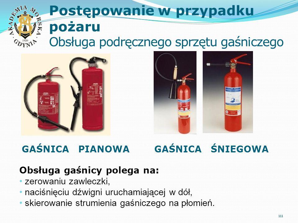 Postępowanie w przypadku pożaru Obsługa podręcznego sprzętu gaśniczego