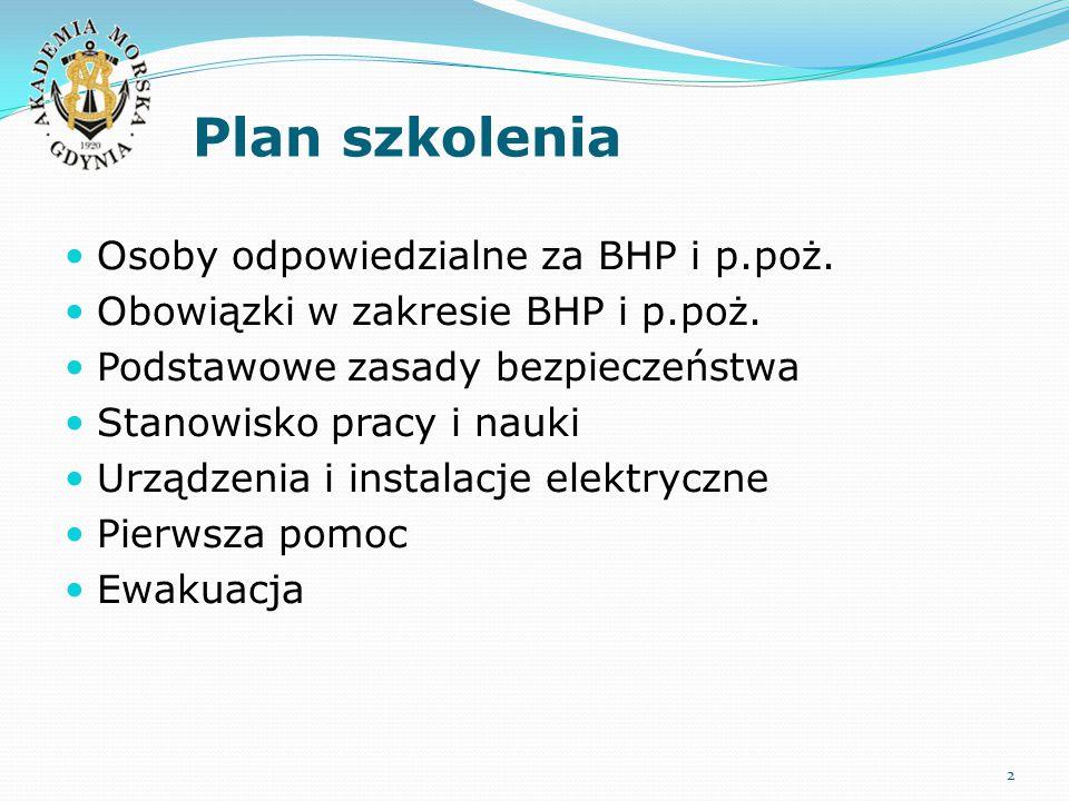 Plan szkolenia Osoby odpowiedzialne za BHP i p.poż.