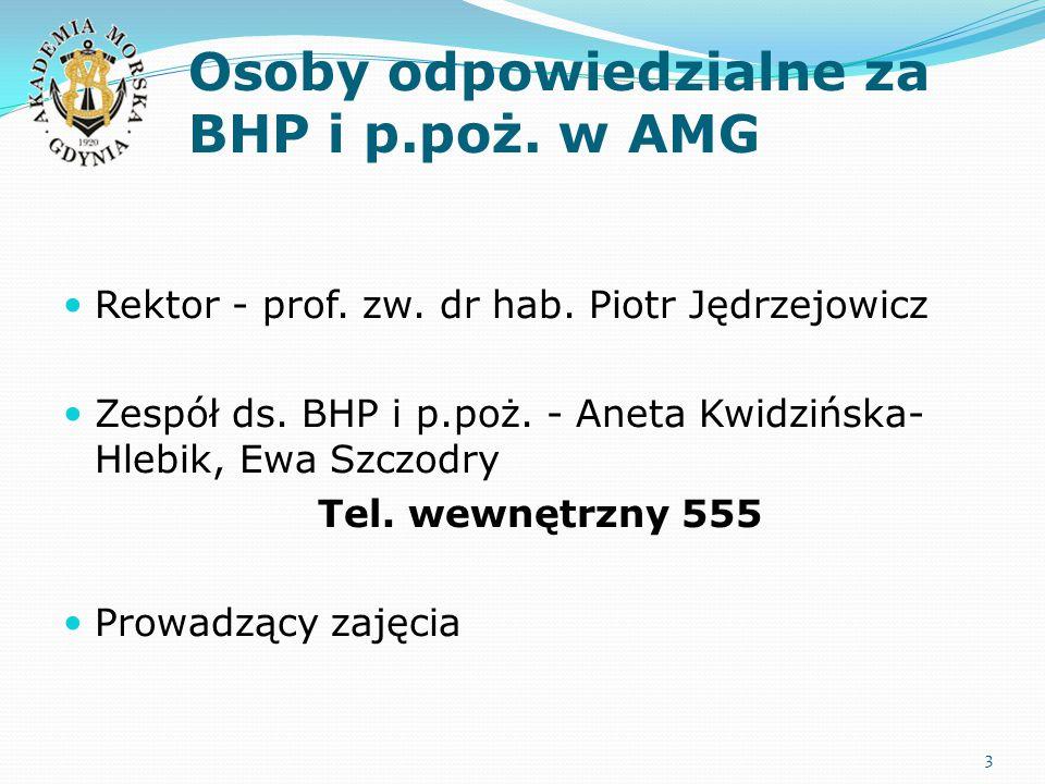 Osoby odpowiedzialne za BHP i p.poż. w AMG
