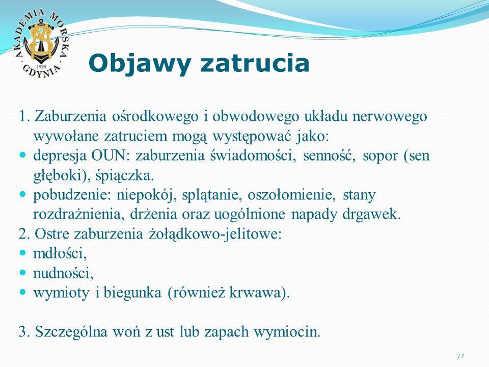 Objawy zatrucia 1. Zaburzenia ośrodkowego i obwodowego układu nerwowego wywołane zatruciem mogą występować jako: