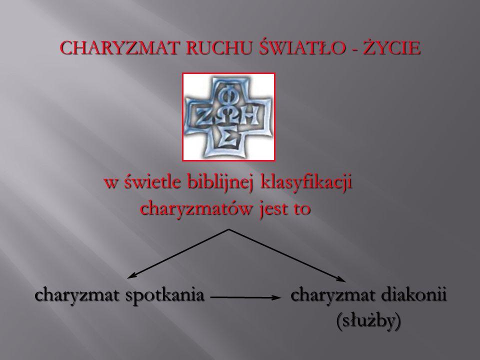 w świetle biblijnej klasyfikacji charyzmatów jest to