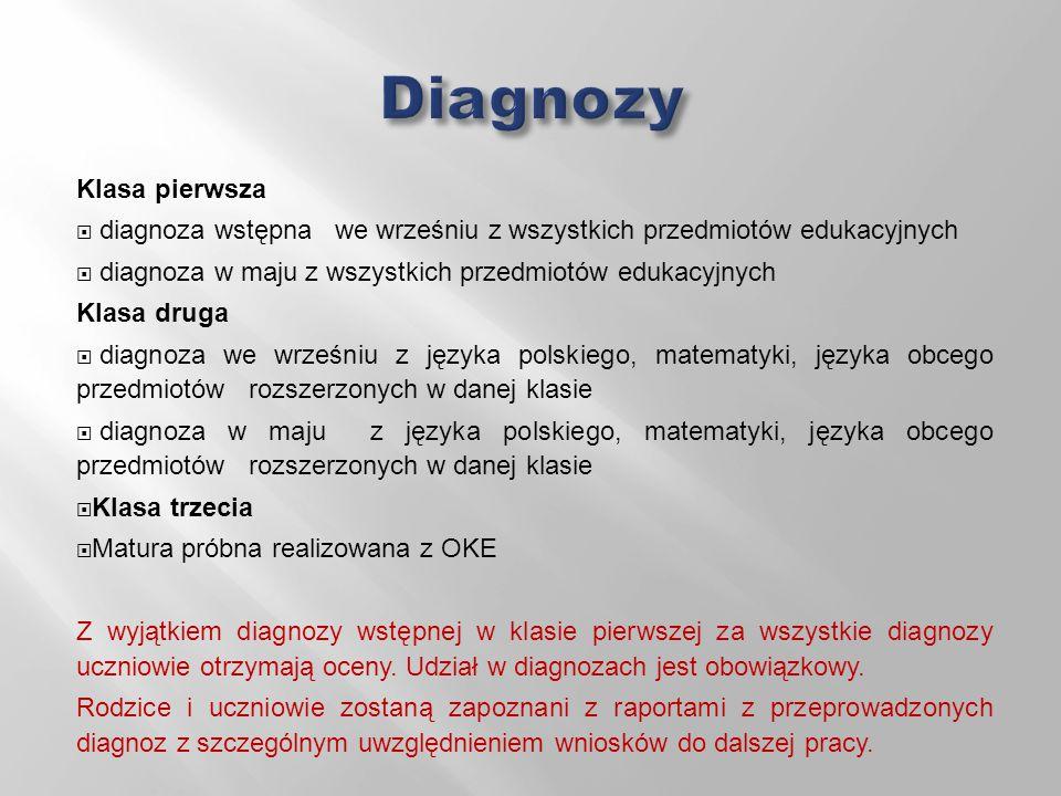 Diagnozy Klasa pierwsza
