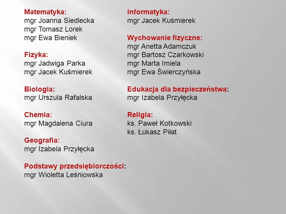 Matematyka: mgr Joanna Siedlecka mgr Tomasz Lorek mgr Ewa Bieniek