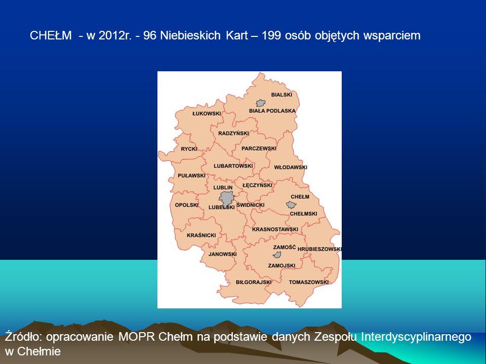 CHEŁM - w 2012r. - 96 Niebieskich Kart – 199 osób objętych wsparciem
