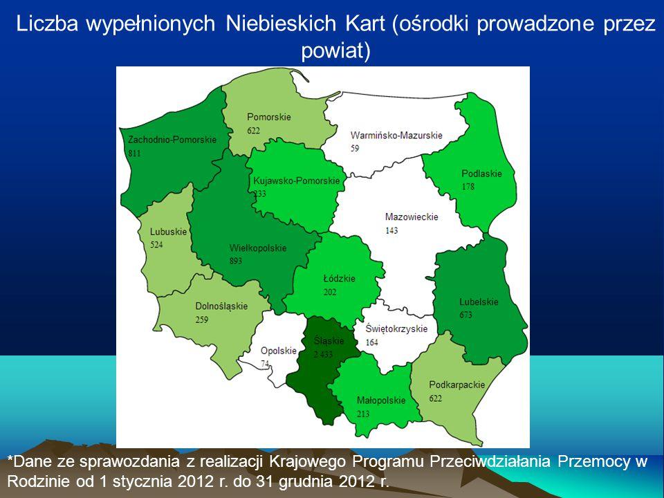 Liczba wypełnionych Niebieskich Kart (ośrodki prowadzone przez powiat)