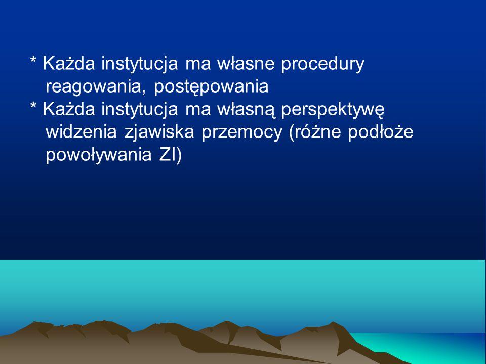 * Każda instytucja ma własne procedury