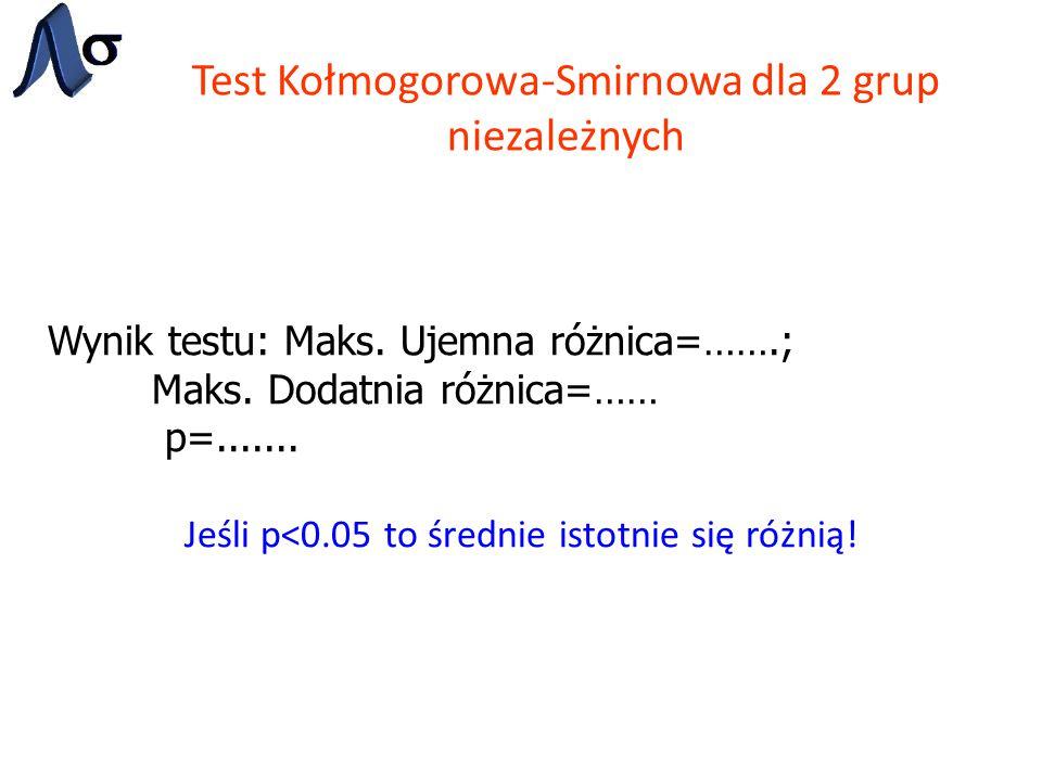 Test Kołmogorowa-Smirnowa dla 2 grup niezależnych