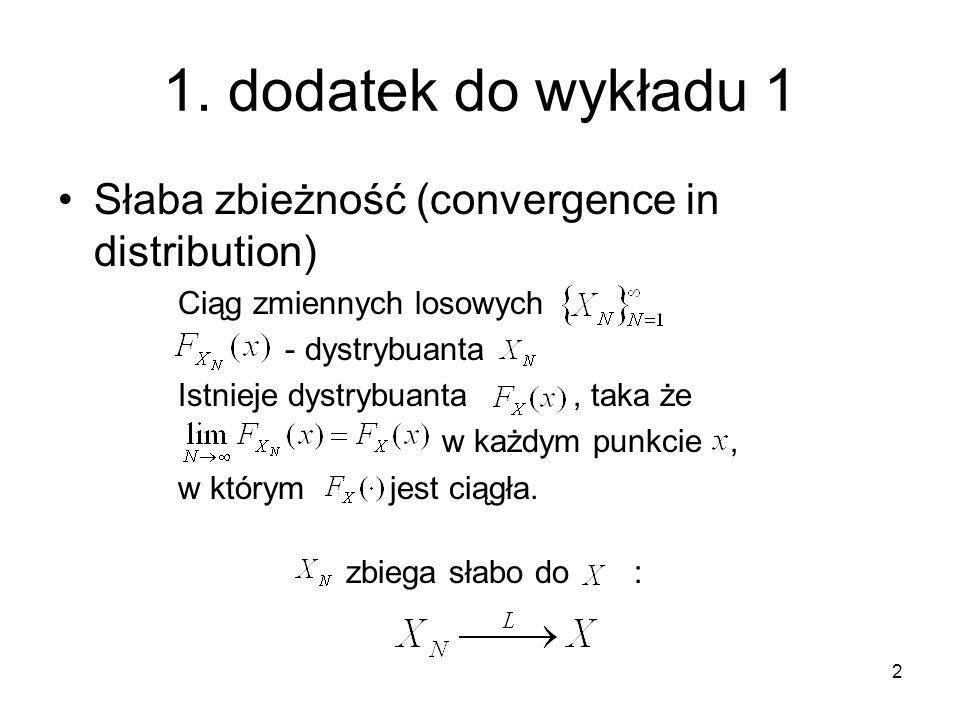 1. dodatek do wykładu 1 Słaba zbieżność (convergence in distribution)