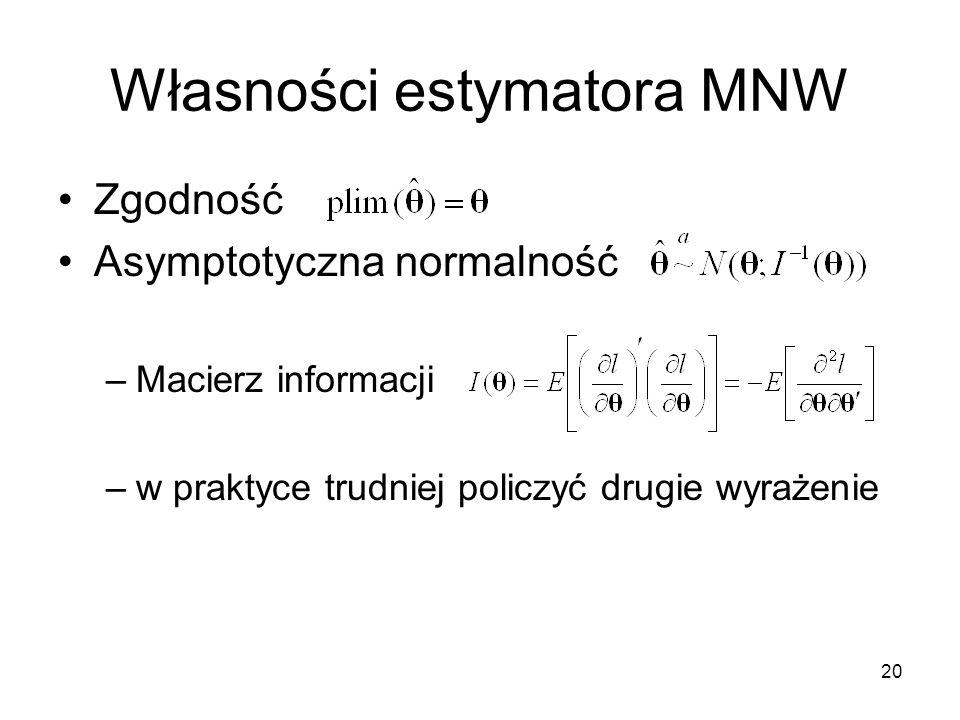 Własności estymatora MNW