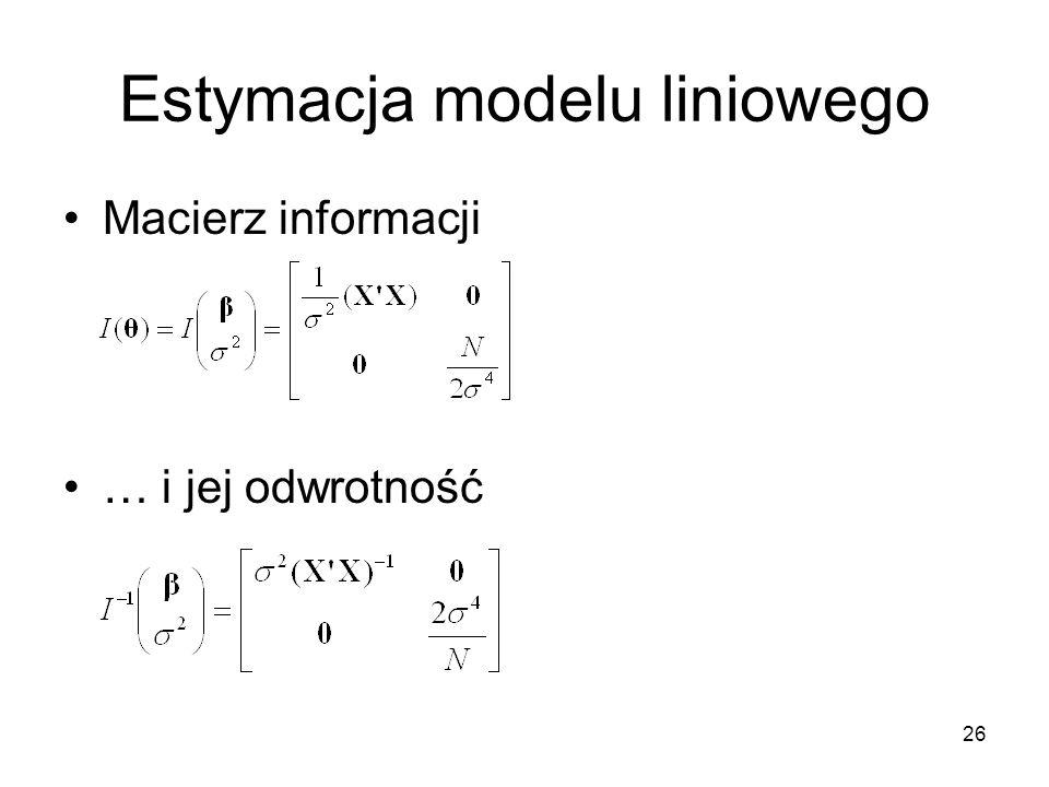 Estymacja modelu liniowego