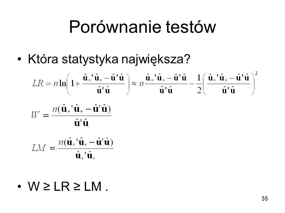 Porównanie testów Która statystyka największa W ≥ LR ≥ LM .