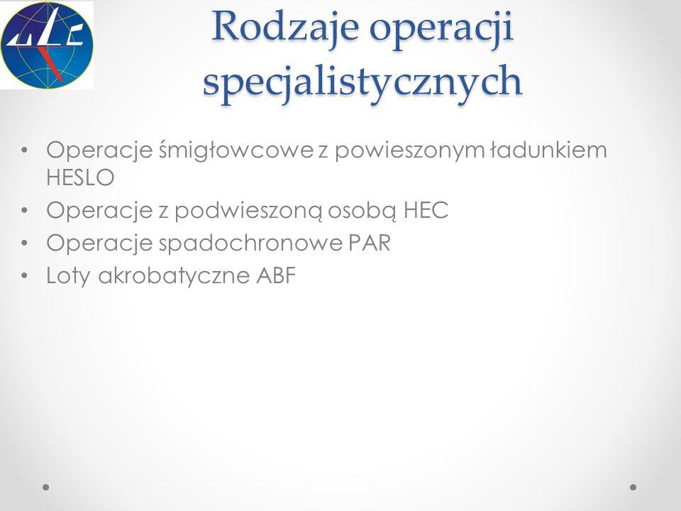 Rodzaje operacji specjalistycznych