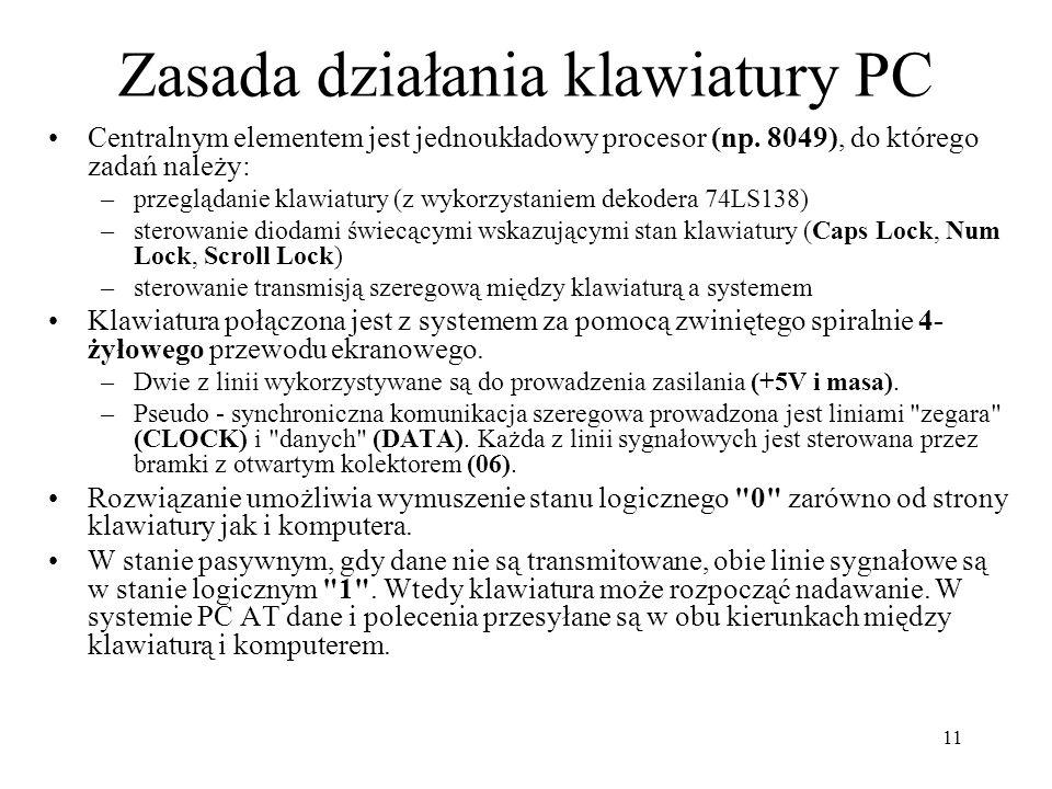 Zasada działania klawiatury PC
