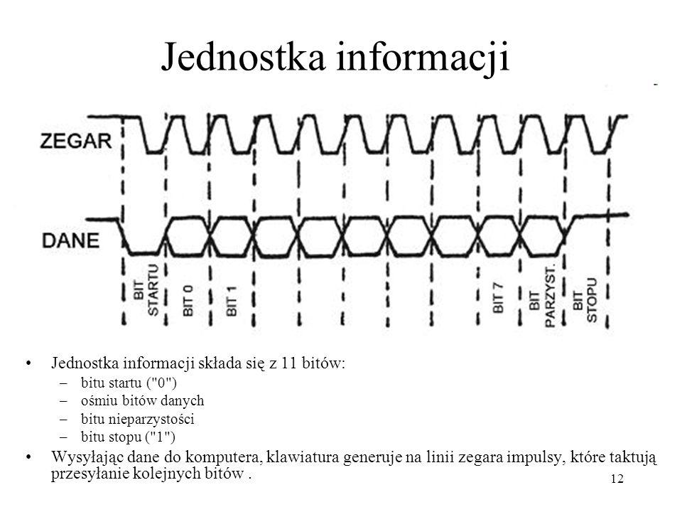 Jednostka informacji Jednostka informacji składa się z 11 bitów: