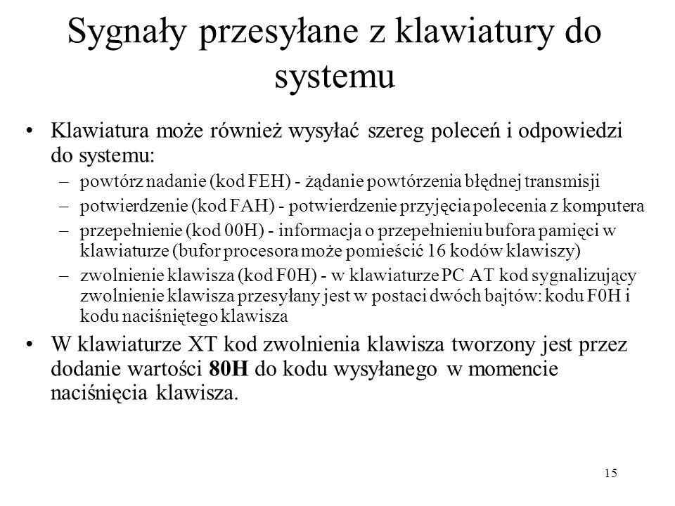 Sygnały przesyłane z klawiatury do systemu