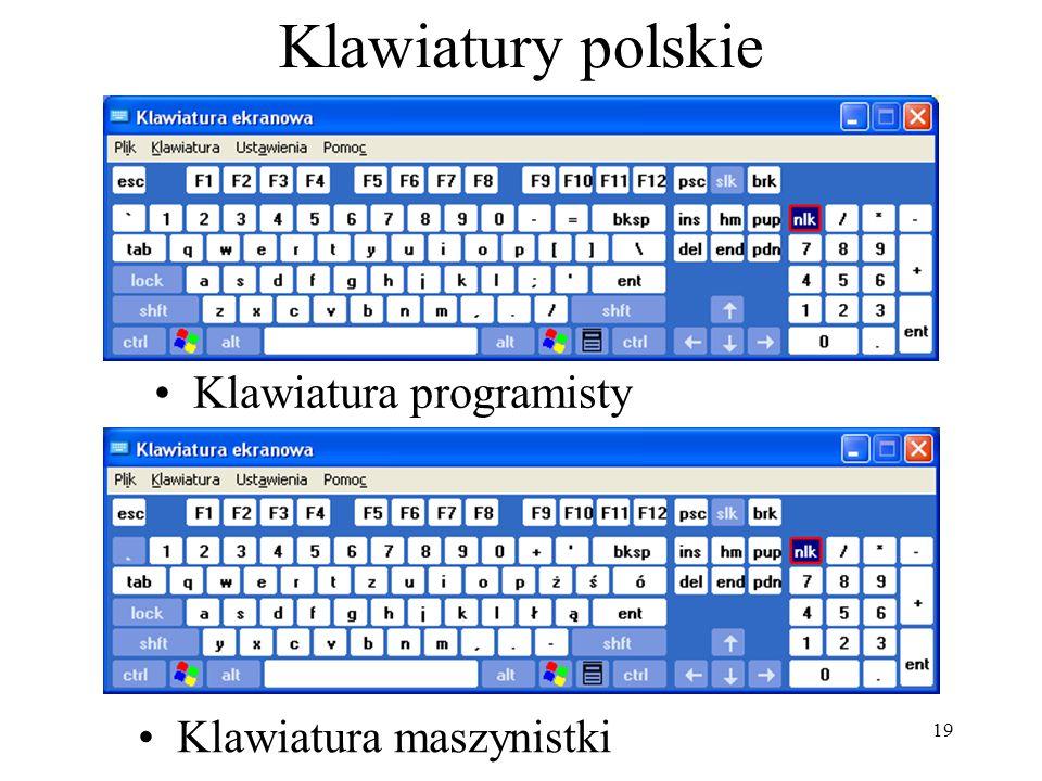 Klawiatury polskie Klawiatura programisty Klawiatura maszynistki