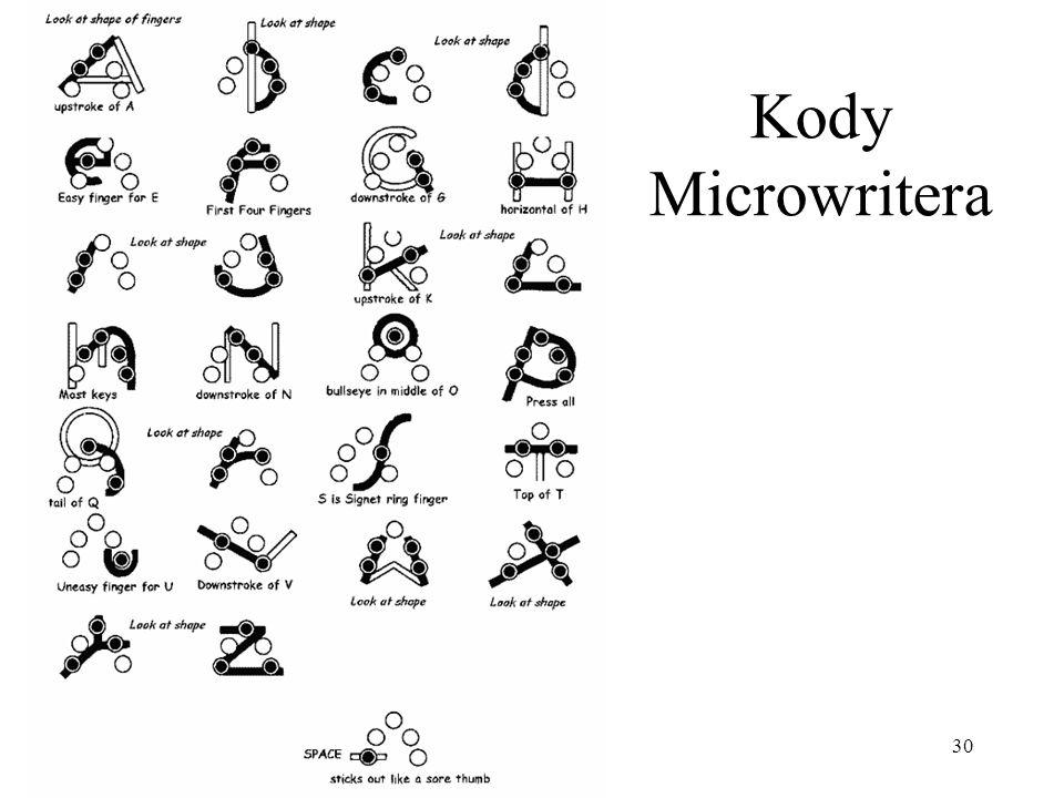 Kody Microwritera