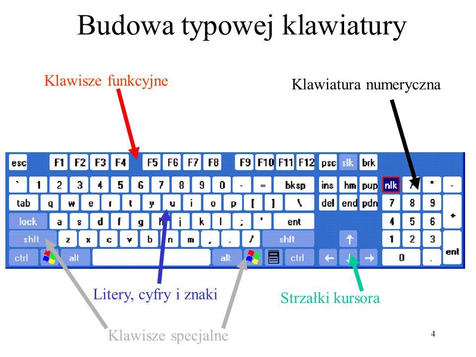 Budowa typowej klawiatury
