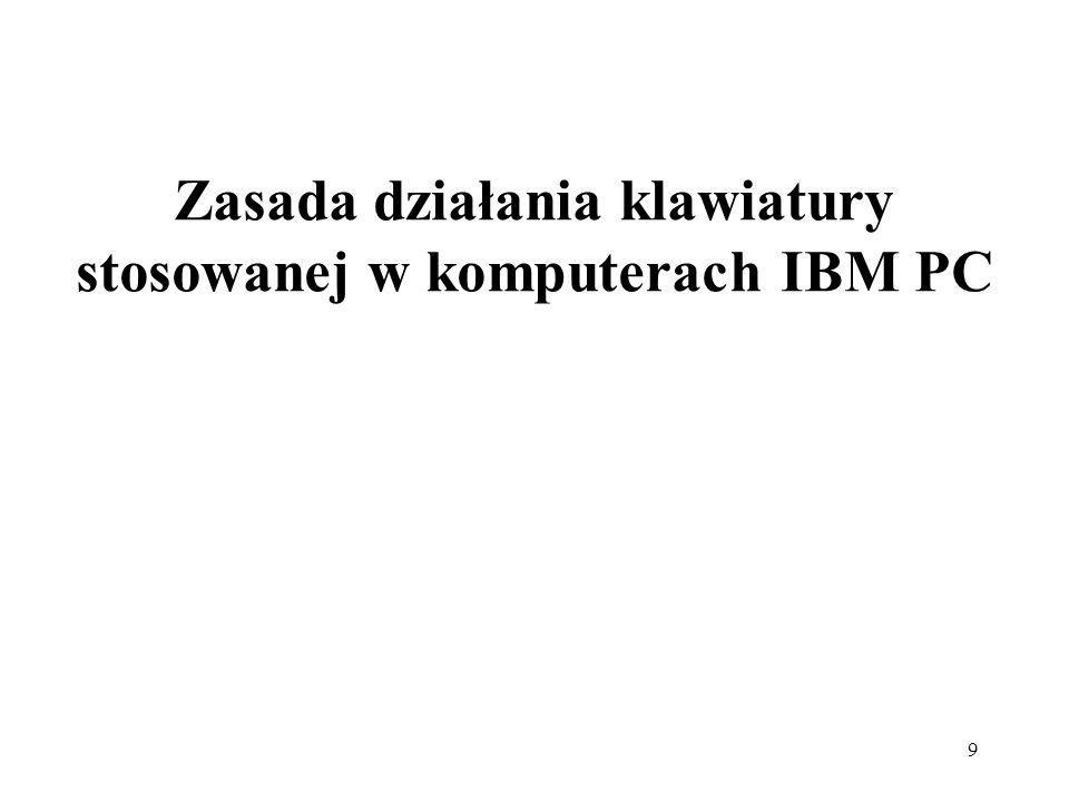 Zasada działania klawiatury stosowanej w komputerach IBM PC