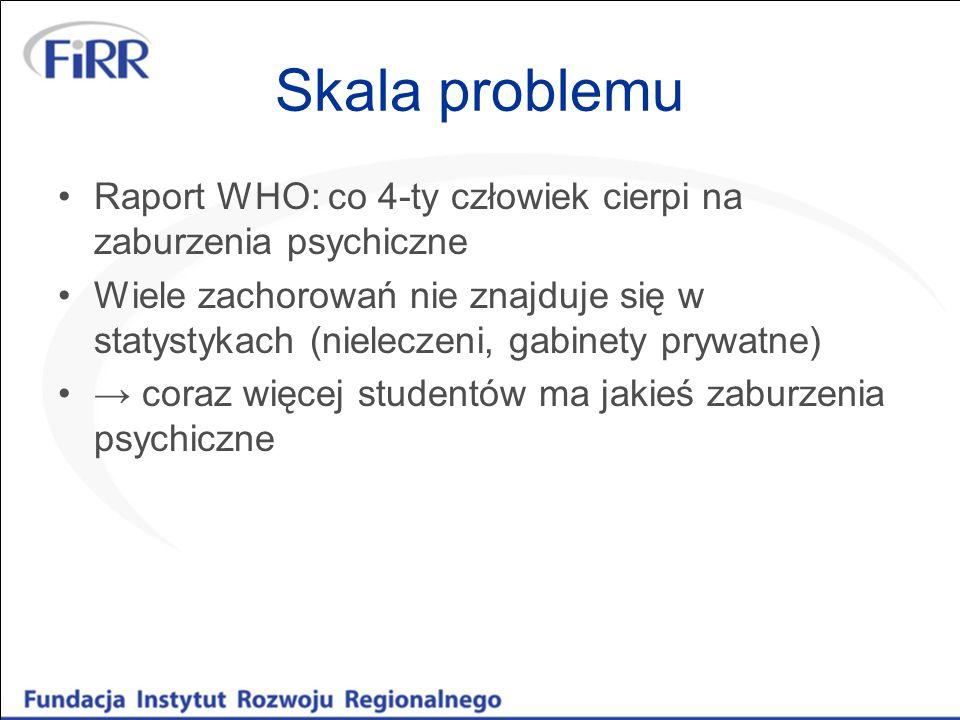 Skala problemu Raport WHO: co 4-ty człowiek cierpi na zaburzenia psychiczne.