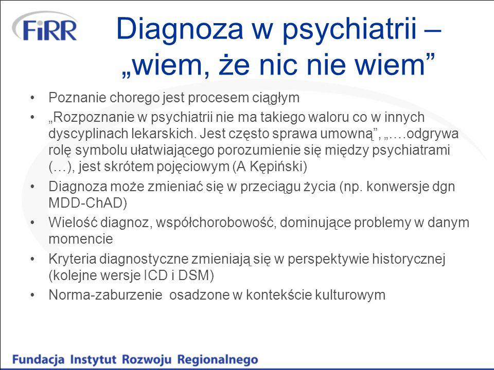 """Diagnoza w psychiatrii – """"wiem, że nic nie wiem"""