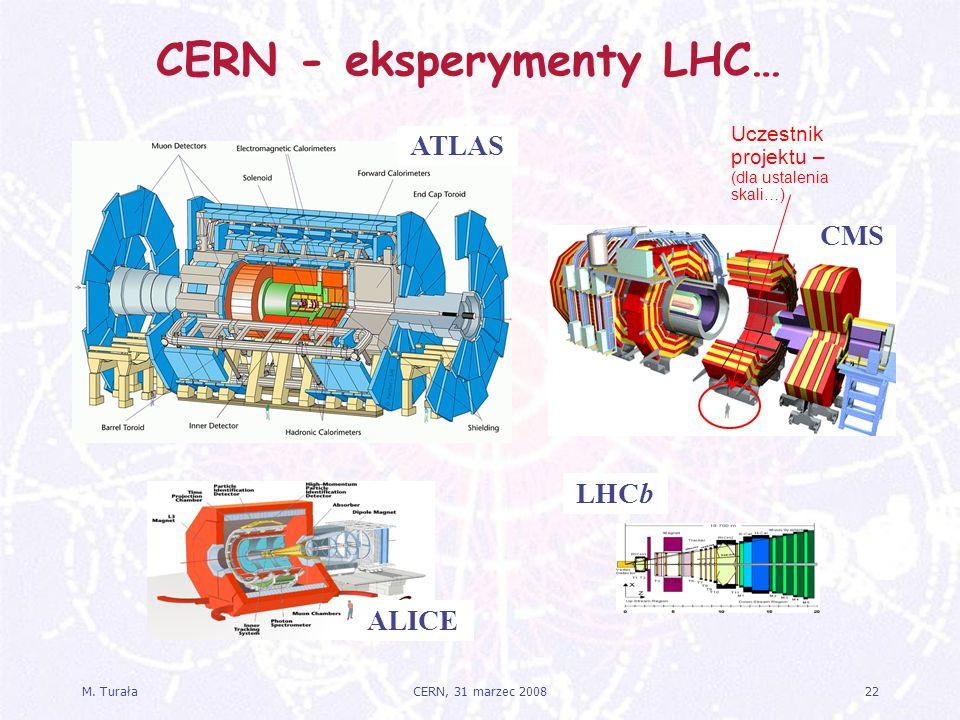 CERN - eksperymenty LHC…