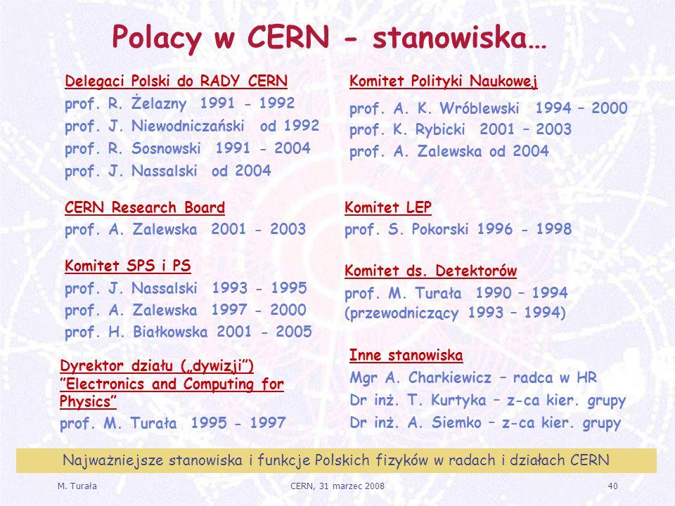 Polacy w CERN - stanowiska…