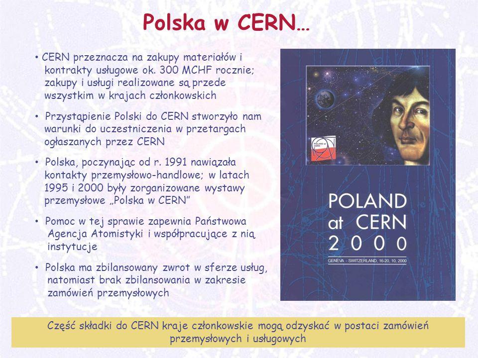 Polska w CERN… CERN przeznacza na zakupy materiałów i