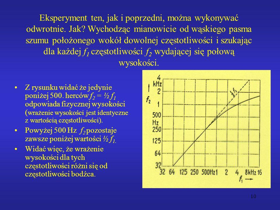 Eksperyment ten, jak i poprzedni, można wykonywać odwrotnie. Jak