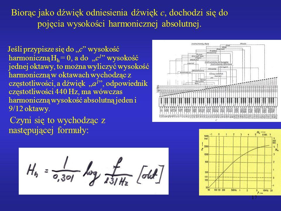Biorąc jako dźwięk odniesienia dźwięk c, dochodzi się do pojęcia wysokości harmonicznej absolutnej.