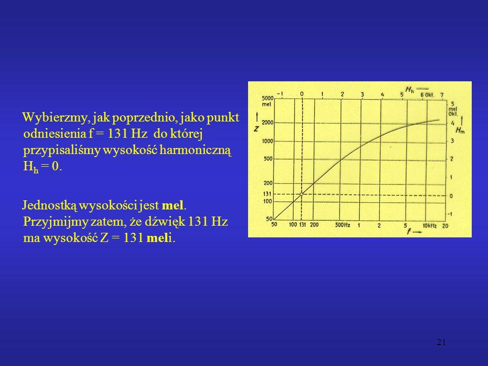Wybierzmy, jak poprzednio, jako punkt odniesienia f = 131 Hz do której przypisaliśmy wysokość harmoniczną Hh = 0.