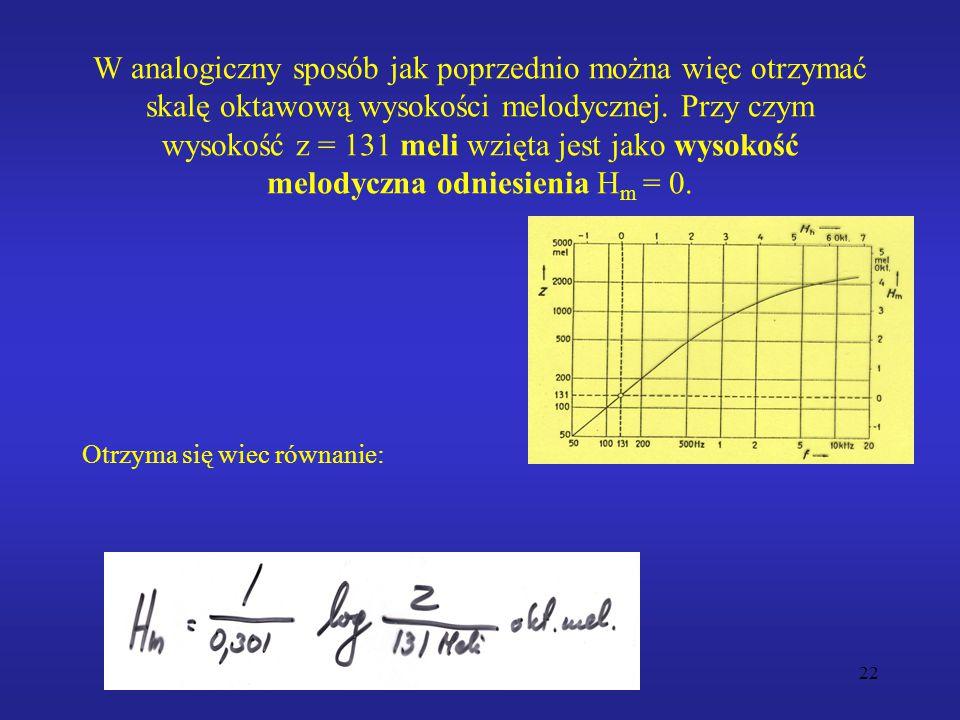 W analogiczny sposób jak poprzednio można więc otrzymać skalę oktawową wysokości melodycznej. Przy czym wysokość z = 131 meli wzięta jest jako wysokość melodyczna odniesienia Hm = 0.