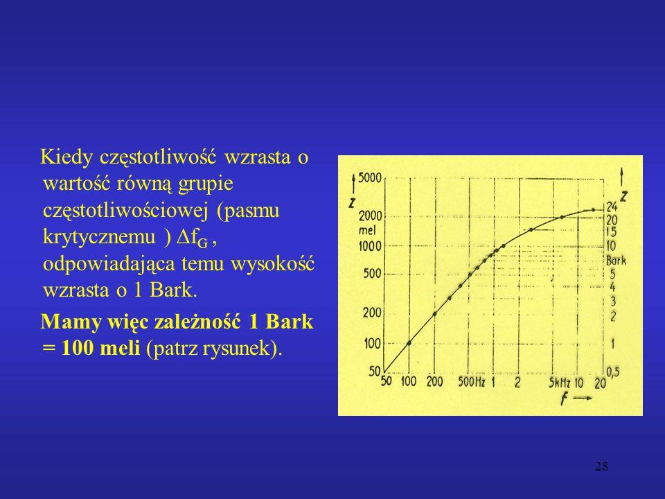Kiedy częstotliwość wzrasta o wartość równą grupie częstotliwościowej (pasmu krytycznemu ) DfG , odpowiadająca temu wysokość wzrasta o 1 Bark.