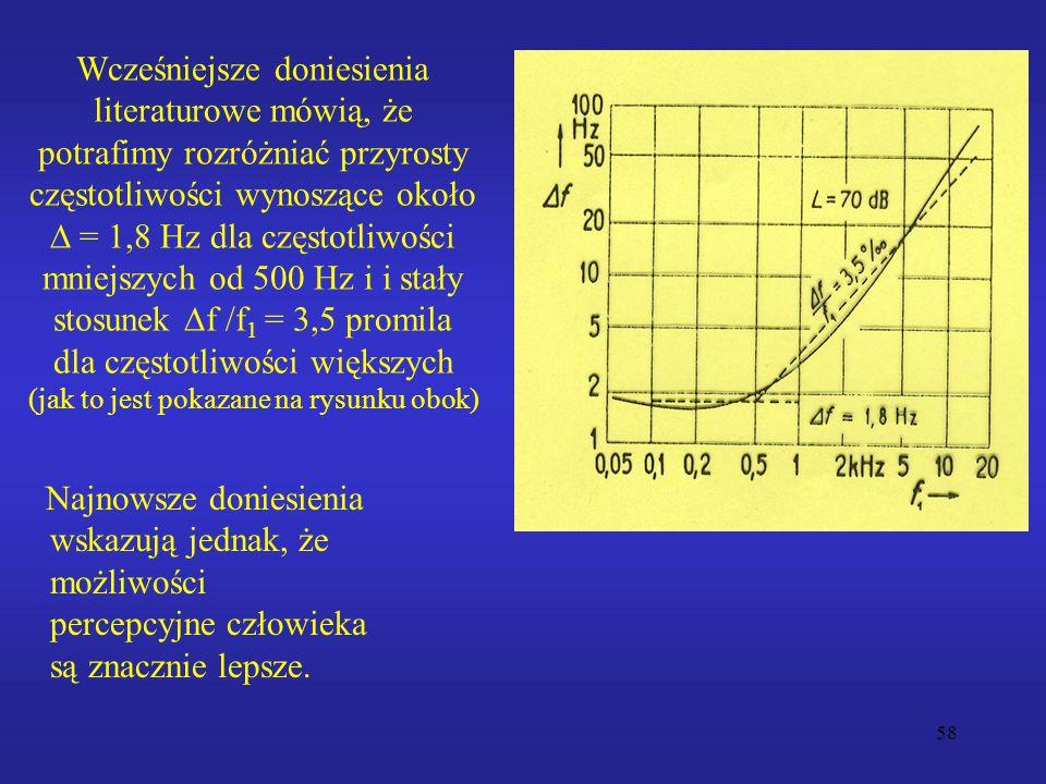 Wcześniejsze doniesienia literaturowe mówią, że potrafimy rozróżniać przyrosty częstotliwości wynoszące około D = 1,8 Hz dla częstotliwości mniejszych od 500 Hz i i stały stosunek Df /f1 = 3,5 promila dla częstotliwości większych (jak to jest pokazane na rysunku obok)