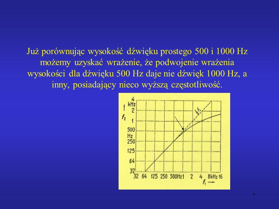 Już porównując wysokość dźwięku prostego 500 i 1000 Hz możemy uzyskać wrażenie, że podwojenie wrażenia wysokości dla dźwięku 500 Hz daje nie dźwięk 1000 Hz, a inny, posiadający nieco wyższą częstotliwość.