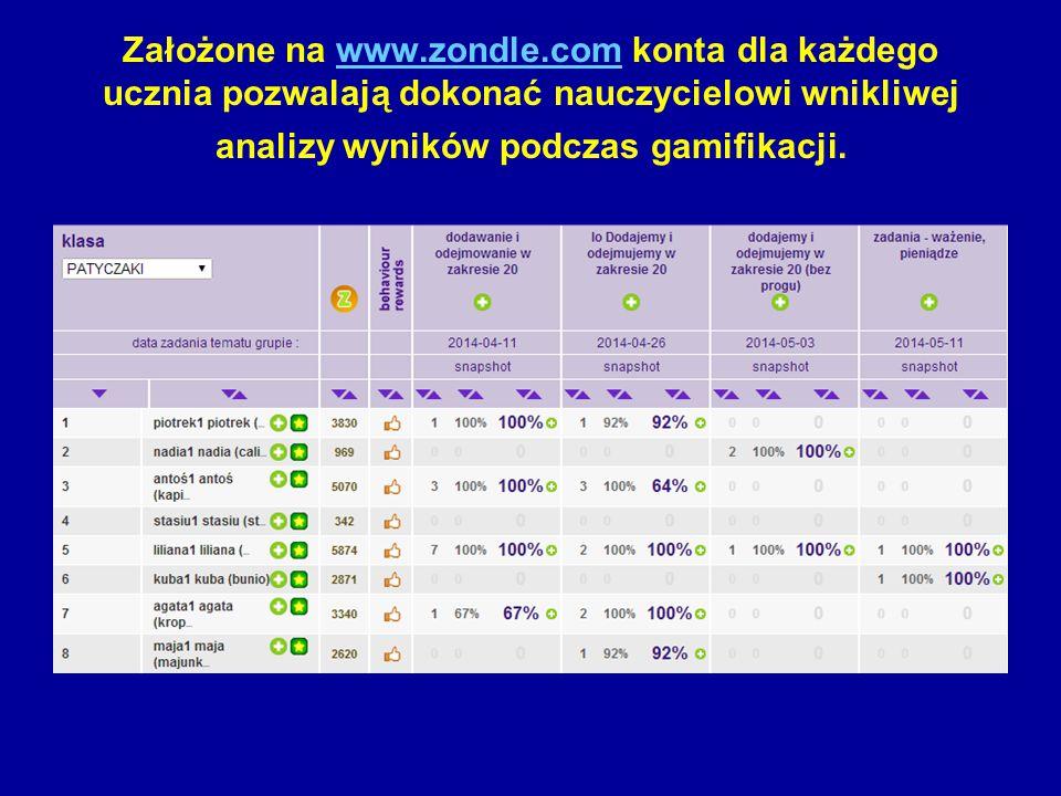 Założone na www.zondle.com konta dla każdego ucznia pozwalają dokonać nauczycielowi wnikliwej analizy wyników podczas gamifikacji.