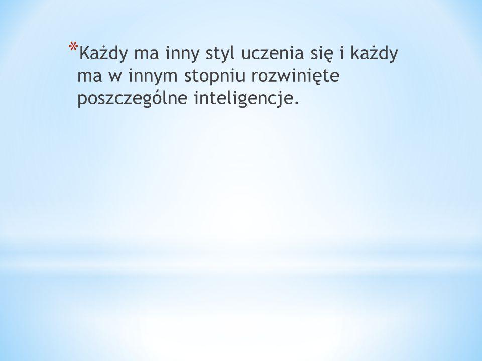 Każdy ma inny styl uczenia się i każdy ma w innym stopniu rozwinięte poszczególne inteligencje.
