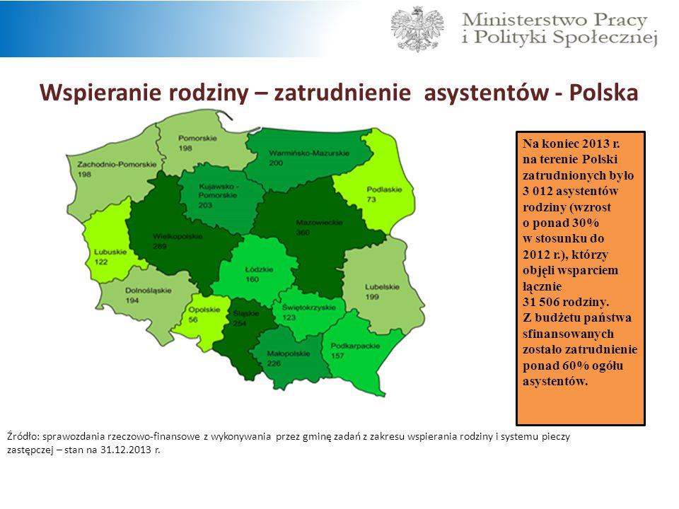 Wspieranie rodziny – zatrudnienie asystentów - Polska
