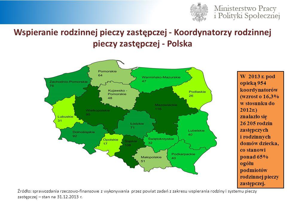 Wspieranie rodzinnej pieczy zastępczej - Koordynatorzy rodzinnej pieczy zastępczej - Polska