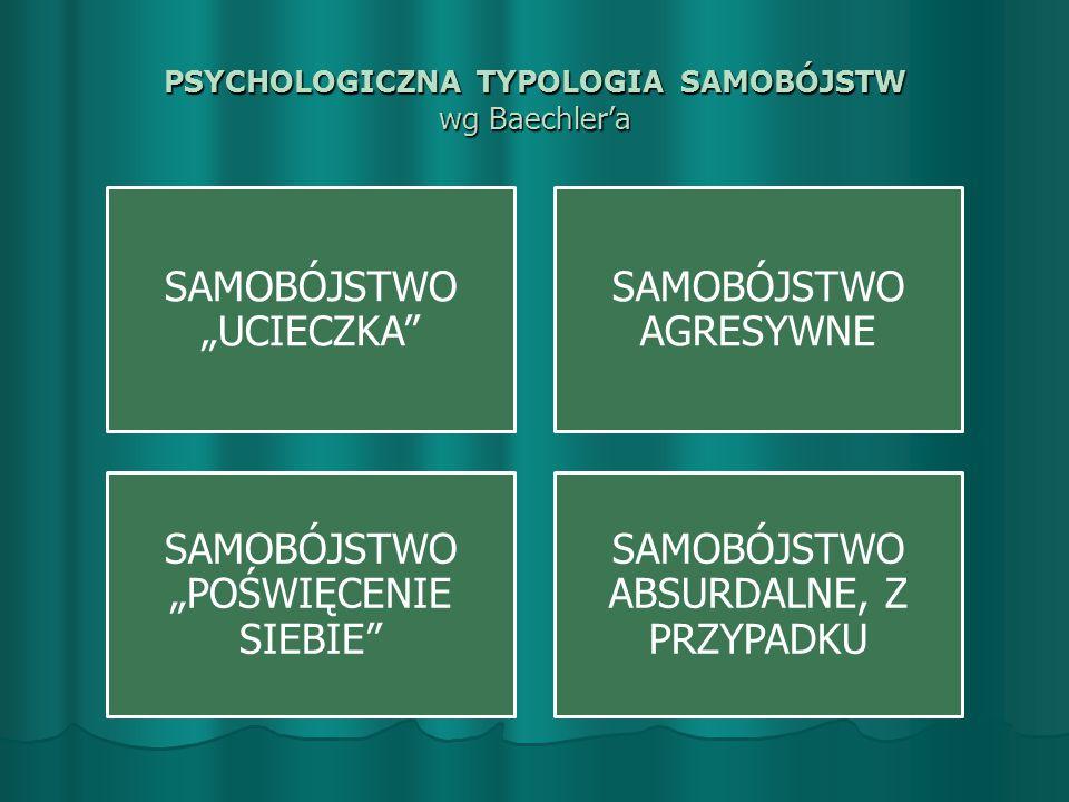 PSYCHOLOGICZNA TYPOLOGIA SAMOBÓJSTW wg Baechler'a
