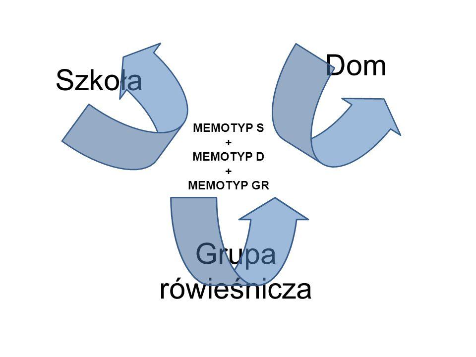 MEMOTYP S + MEMOTYP D + MEMOTYP GR